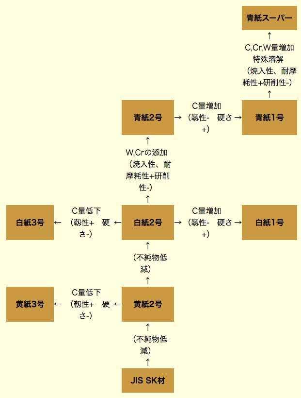 yasukisteels.jpg